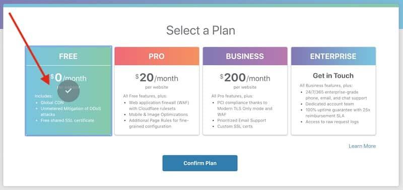 pakej percuma yang ditawarkan oleh CloudFlare